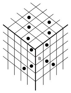 cubic diagram bishop