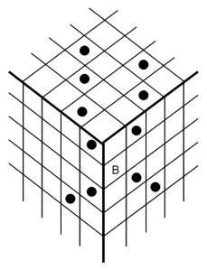 cubic diagram bishop